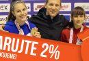 Podporte 2% dane Športový klub Banské!